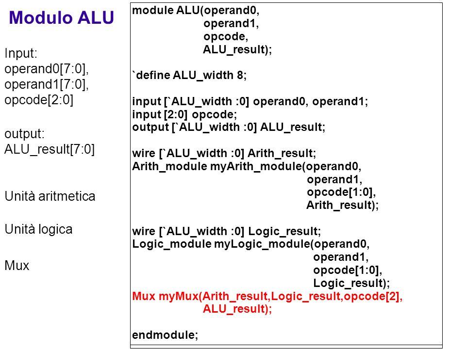 Modulo ALU Input: operand0[7:0], operand1[7:0], opcode[2:0]